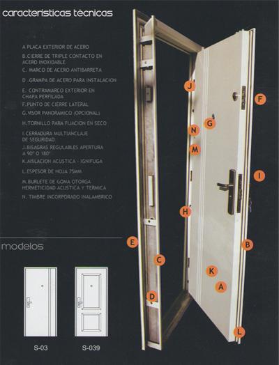 Buhr metal productos puertas de seguridad for Puertas seguridad